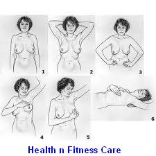 SYMPTOMS TO LOOK FOR DURING BREAST SELF-EXAM