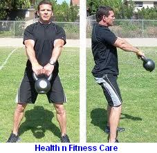 Kettlebell Workouts For Better Fat Loss