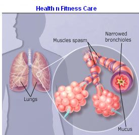 CONTROL ASTHMA NATURALLY