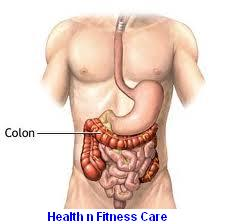Natural Colon Cleansing Methods